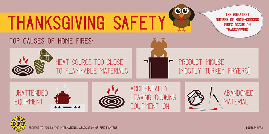 2018 Thanksgiving Safety Tips